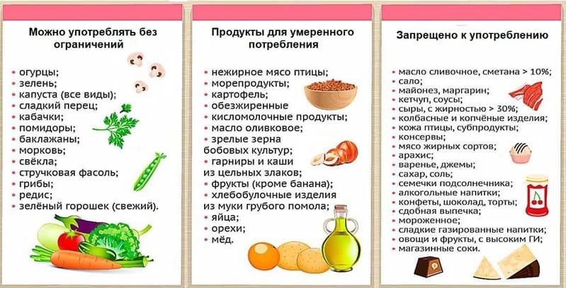 Правильное питание для красивой кожи