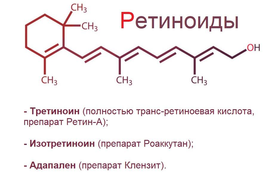Ретиноиды это