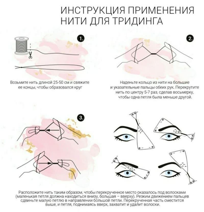 Инструкция по проведению процедуры в домашних условиях