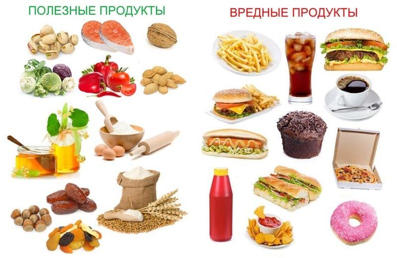 Самые вредные продукты питания | ТОП-8 продуктов, которые следует исключить из рациона