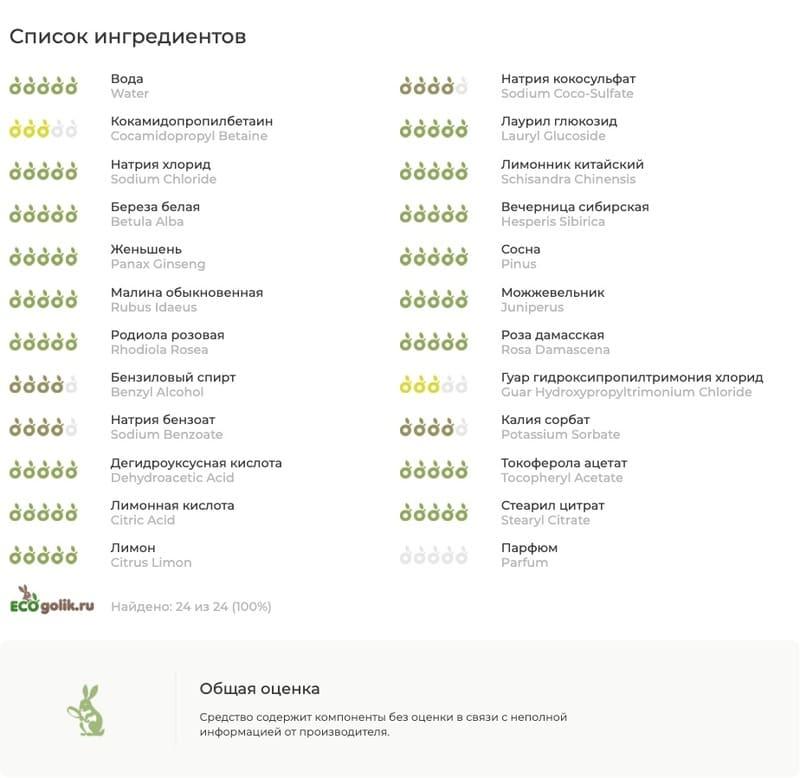 Шампунь Frozen Limonnik Nanai от Natura Siberica — мой отзыв, разбор состава, плюсы и минусы