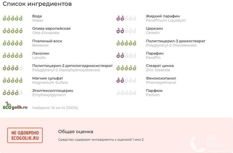 Крем для лица «Невская косметика Спермацетовый» для сухой и нормальной кожи состав
