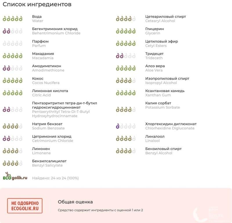 Бальзам-ополаскиватель Garnier Botanic Therapy Кокосовое молоко и Макадамия состав