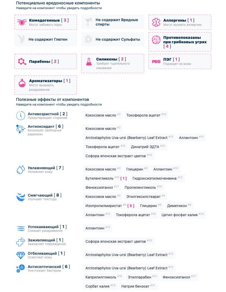 Крем для лица Чистая линия Сила 5 трав «Байкал» состав